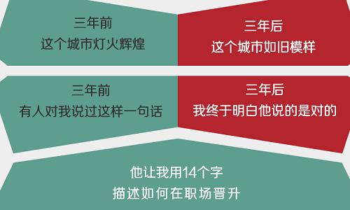 重庆高级学历提升哪家好?学历提示公司推荐!